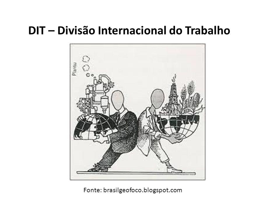 DIT – Divisão Internacional do Trabalho