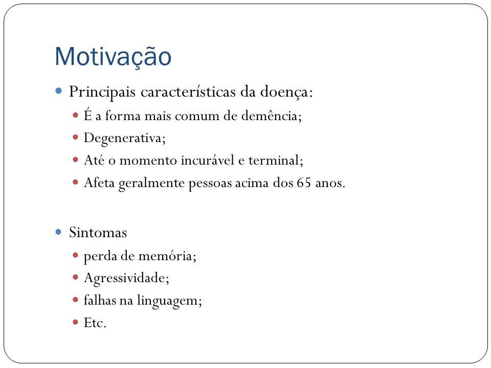 Motivação Principais características da doença: Sintomas