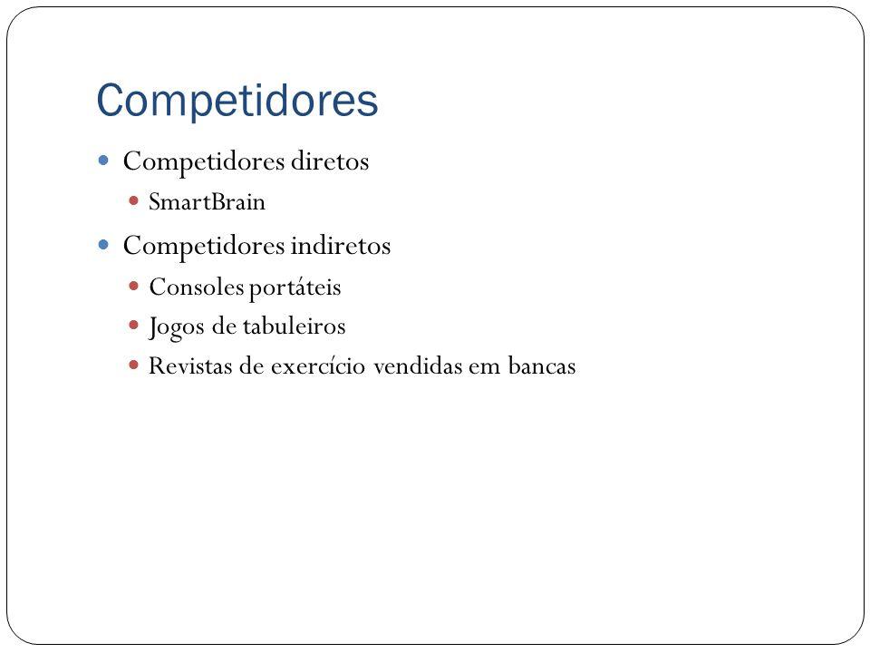Competidores Competidores diretos Competidores indiretos SmartBrain