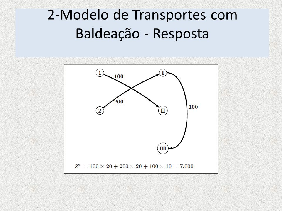 2-Modelo de Transportes com Baldeação - Resposta