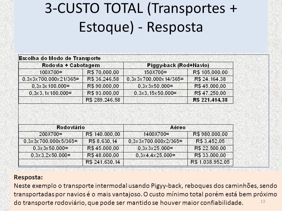 3-CUSTO TOTAL (Transportes + Estoque) - Resposta