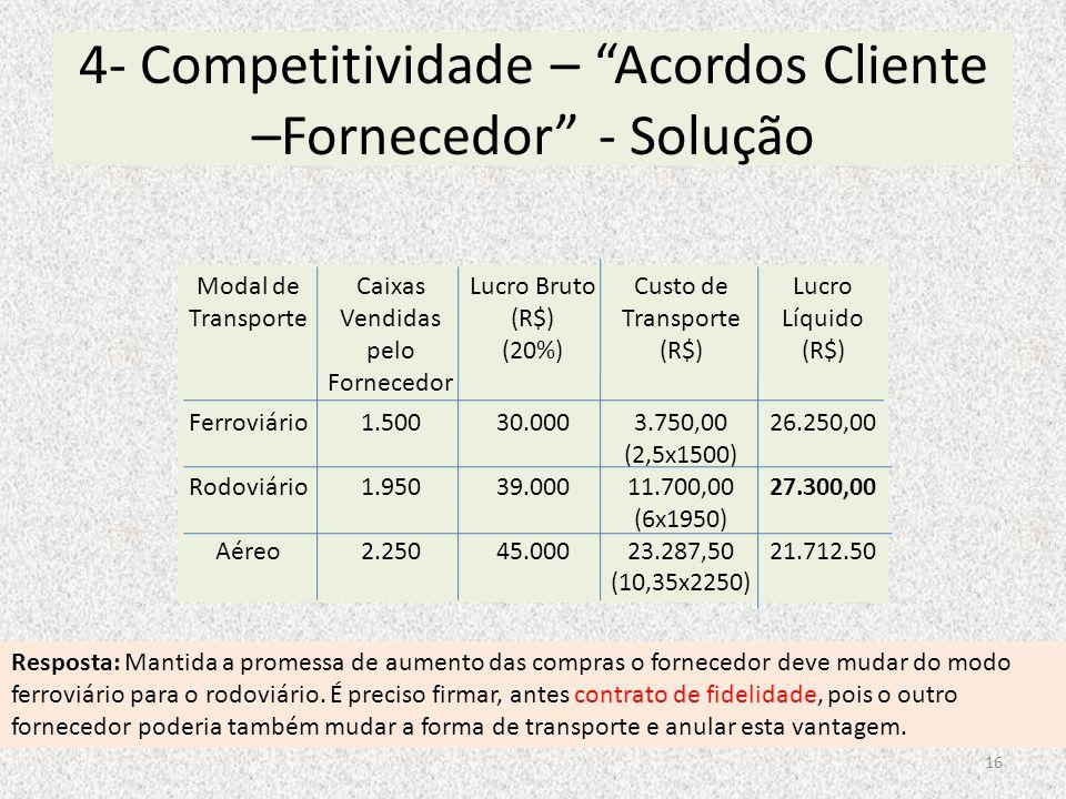4- Competitividade – Acordos Cliente –Fornecedor - Solução