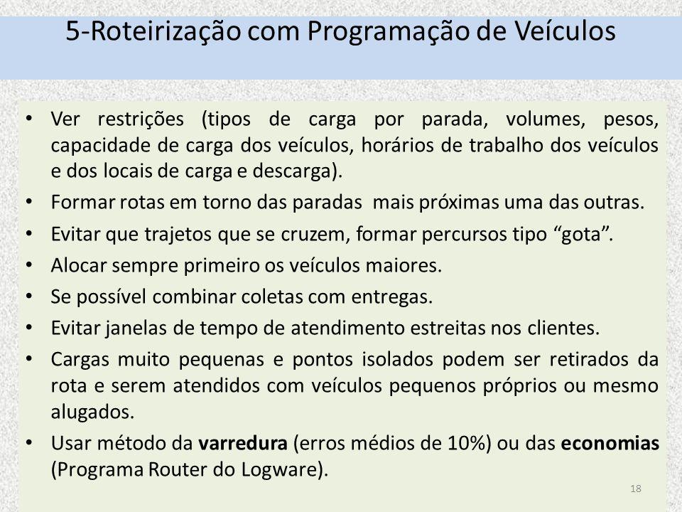 5-Roteirização com Programação de Veículos