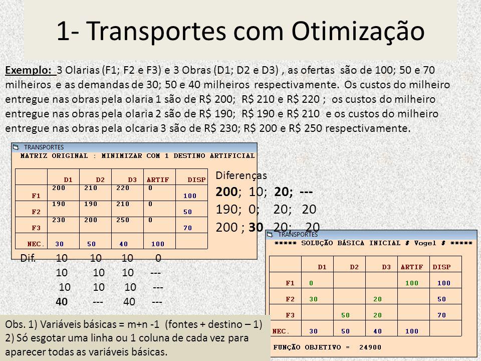 1- Transportes com Otimização