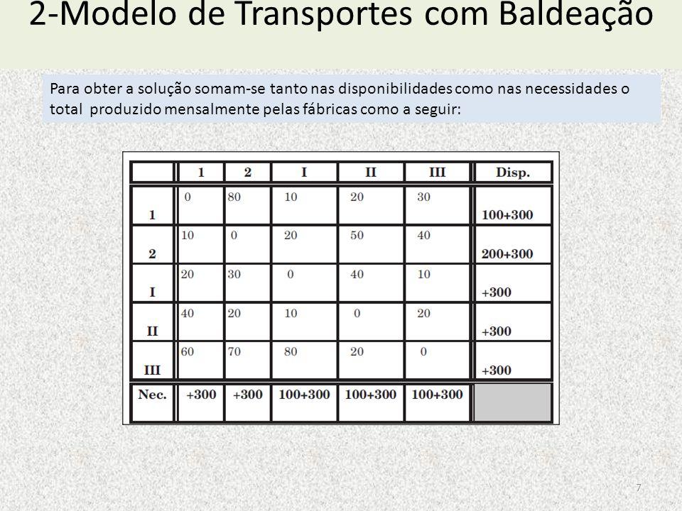 2-Modelo de Transportes com Baldeação