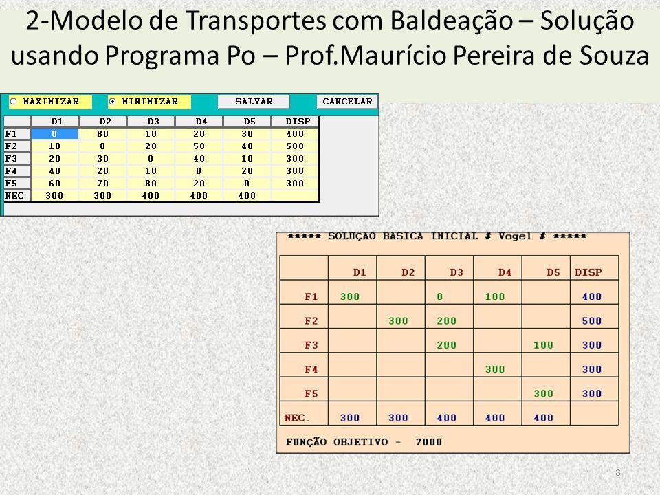 2-Modelo de Transportes com Baldeação – Solução usando Programa Po – Prof.Maurício Pereira de Souza