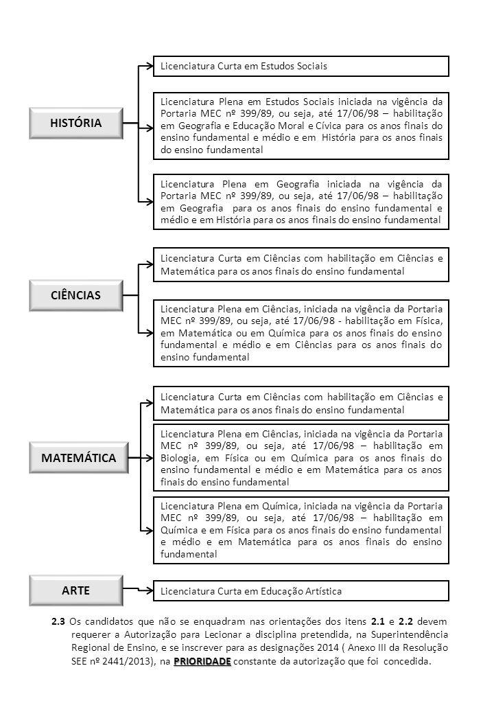 HISTÓRIA CIÊNCIAS MATEMÁTICA ARTE