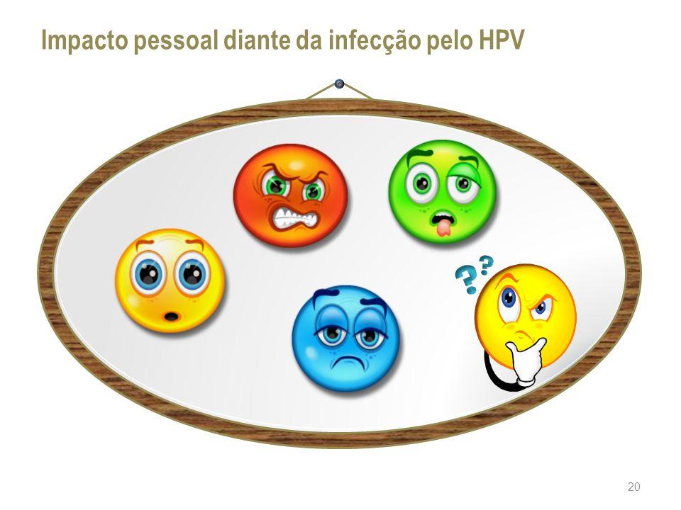 Impacto pessoal diante da infecção pelo HPV