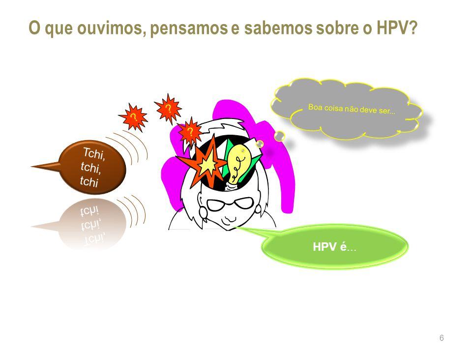 O que ouvimos, pensamos e sabemos sobre o HPV