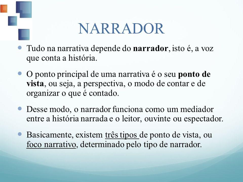 NARRADOR Tudo na narrativa depende do narrador, isto é, a voz que conta a história.