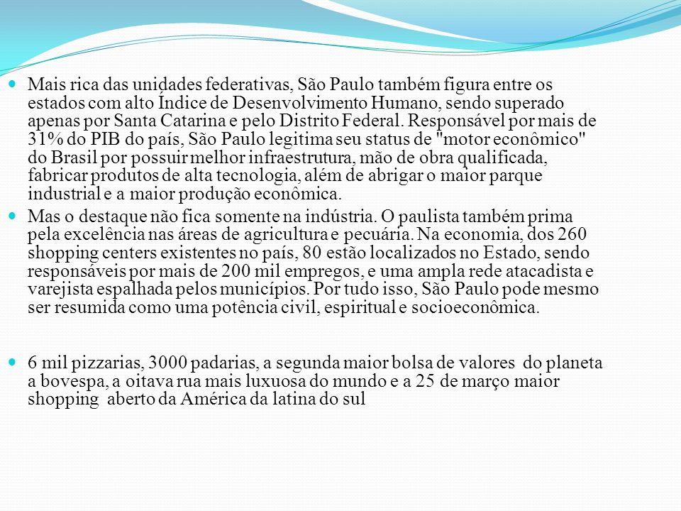 Mais rica das unidades federativas, São Paulo também figura entre os estados com alto Índice de Desenvolvimento Humano, sendo superado apenas por Santa Catarina e pelo Distrito Federal. Responsável por mais de 31% do PIB do país, São Paulo legitima seu status de motor econômico do Brasil por possuir melhor infraestrutura, mão de obra qualificada, fabricar produtos de alta tecnologia, além de abrigar o maior parque industrial e a maior produção econômica.