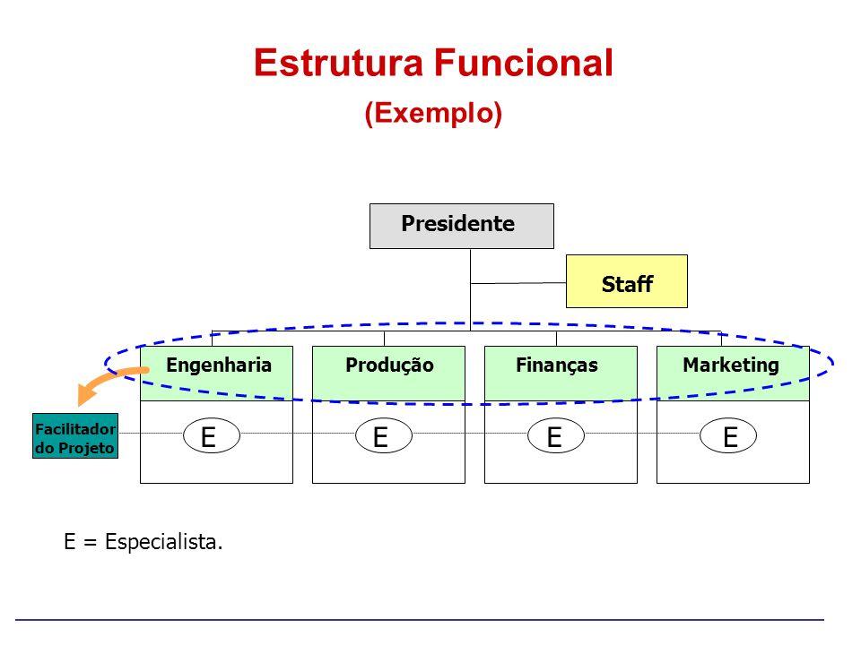 Estrutura Funcional (Exemplo)