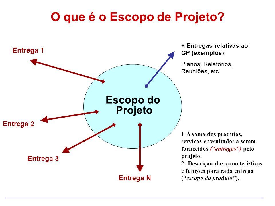 O que é o Escopo de Projeto