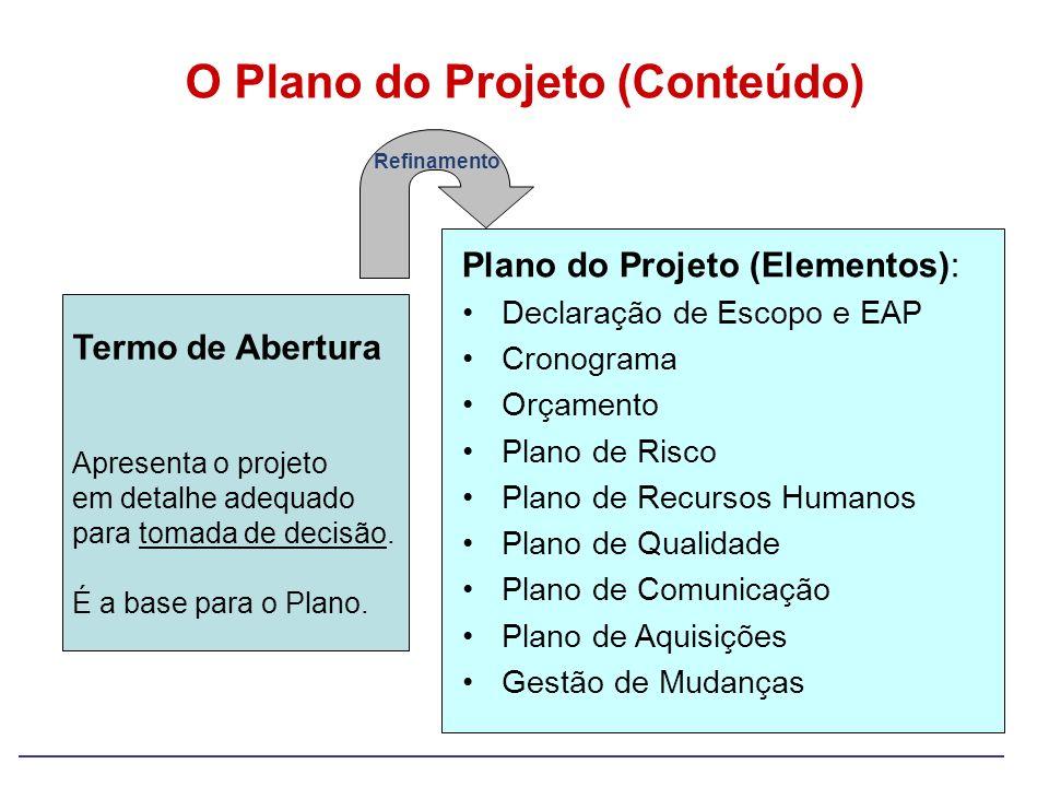 O Plano do Projeto (Conteúdo)
