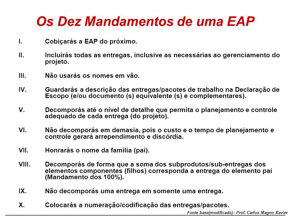 Os Dez Mandamentos de uma EAP