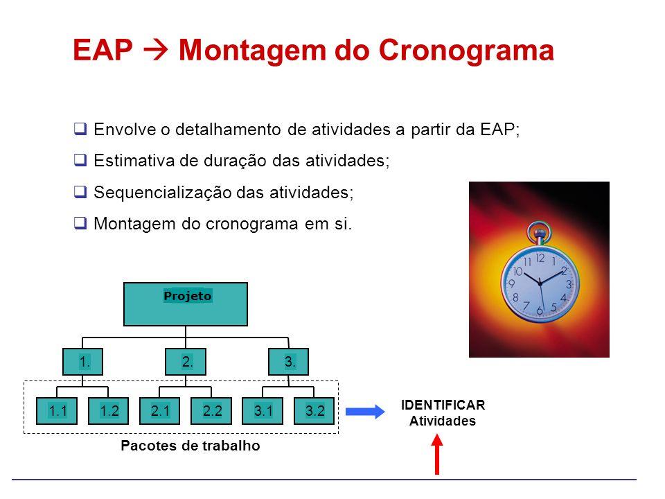 EAP  Montagem do Cronograma