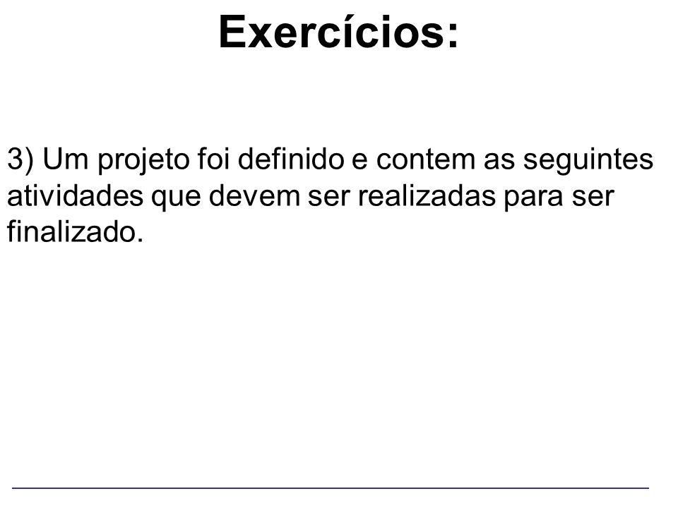 Exercícios: 3) Um projeto foi definido e contem as seguintes atividades que devem ser realizadas para ser finalizado.