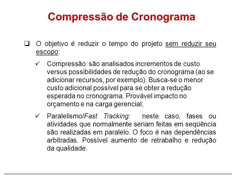 Compressão de Cronograma