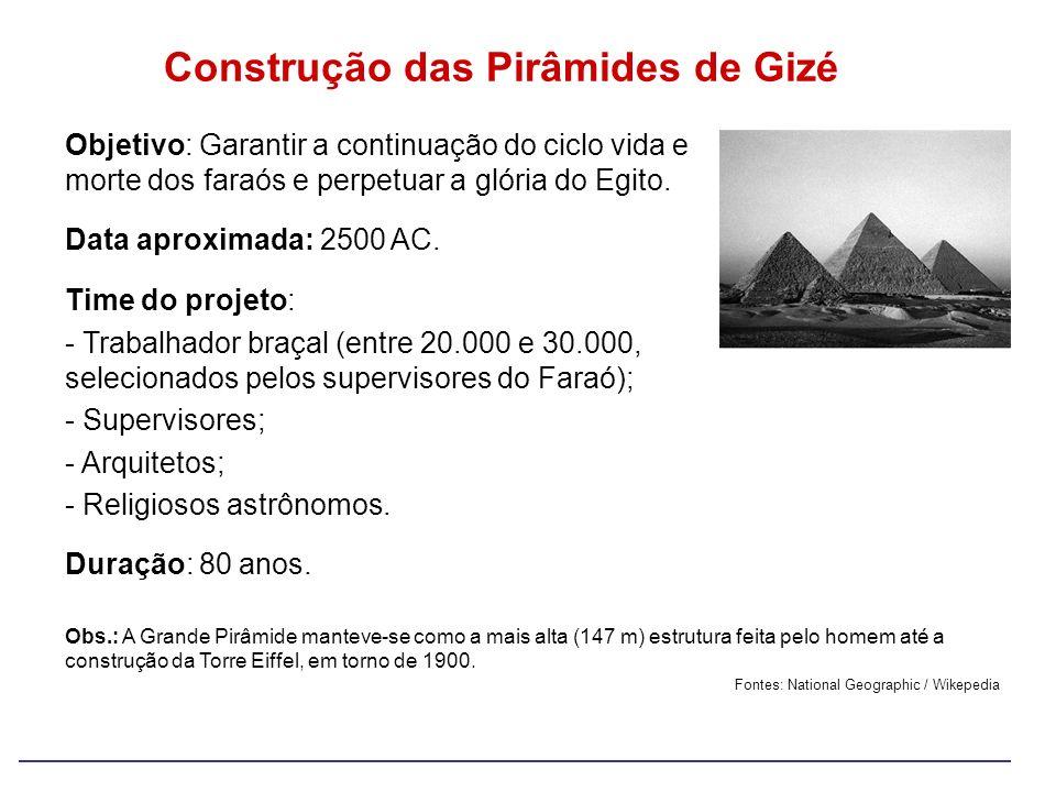 Construção das Pirâmides de Gizé