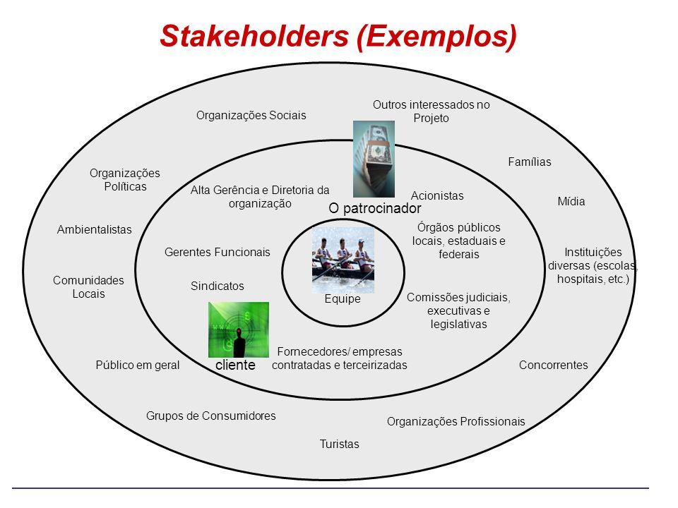 Stakeholders (Exemplos)