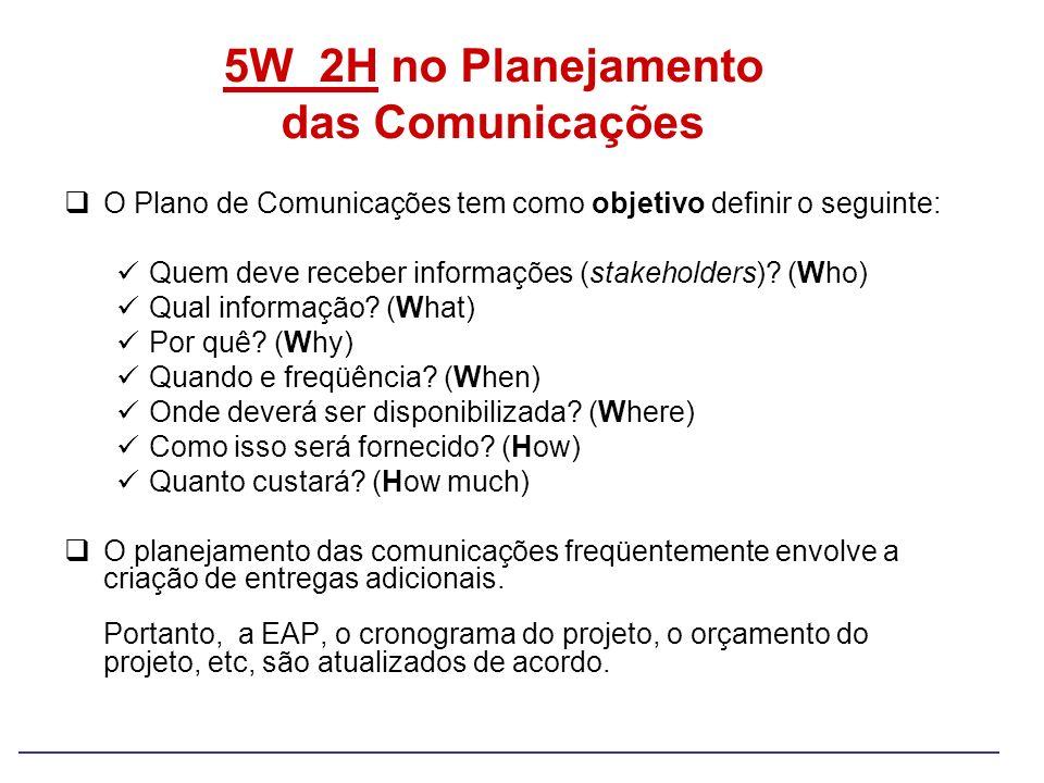 5W 2H no Planejamento das Comunicações