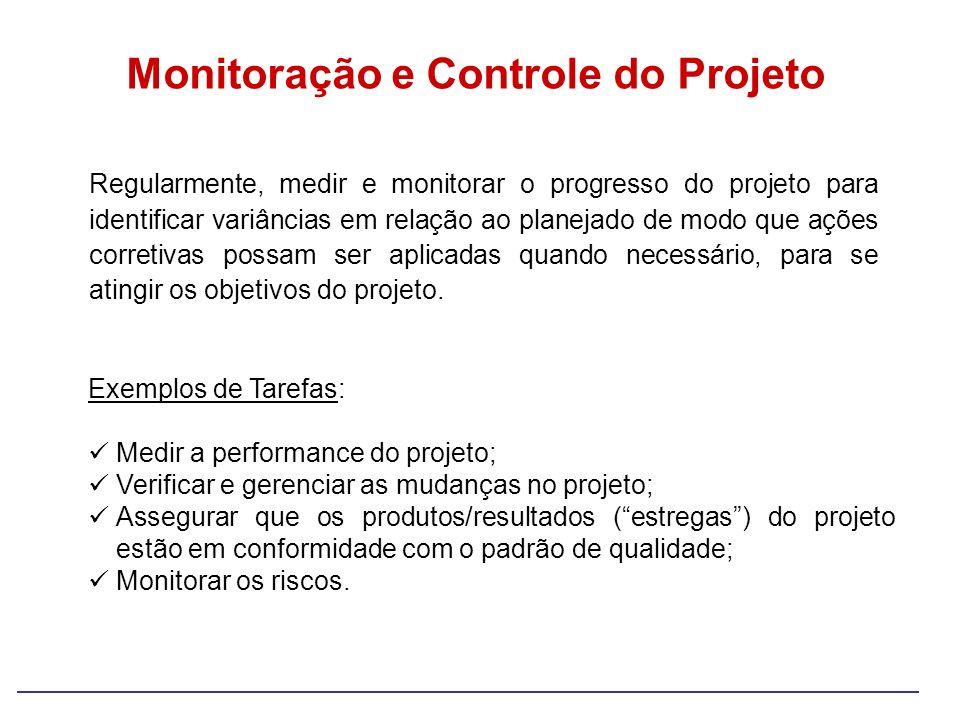 Monitoração e Controle do Projeto