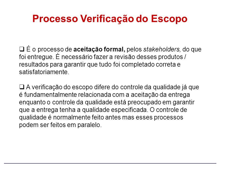 Processo Verificação do Escopo