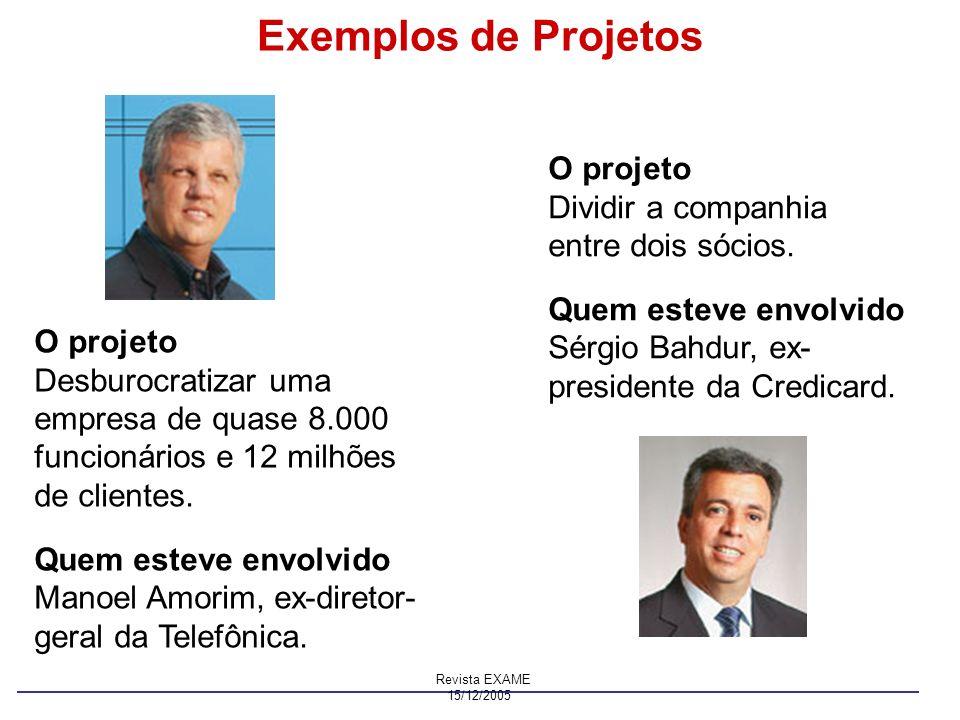 Exemplos de Projetos O projeto