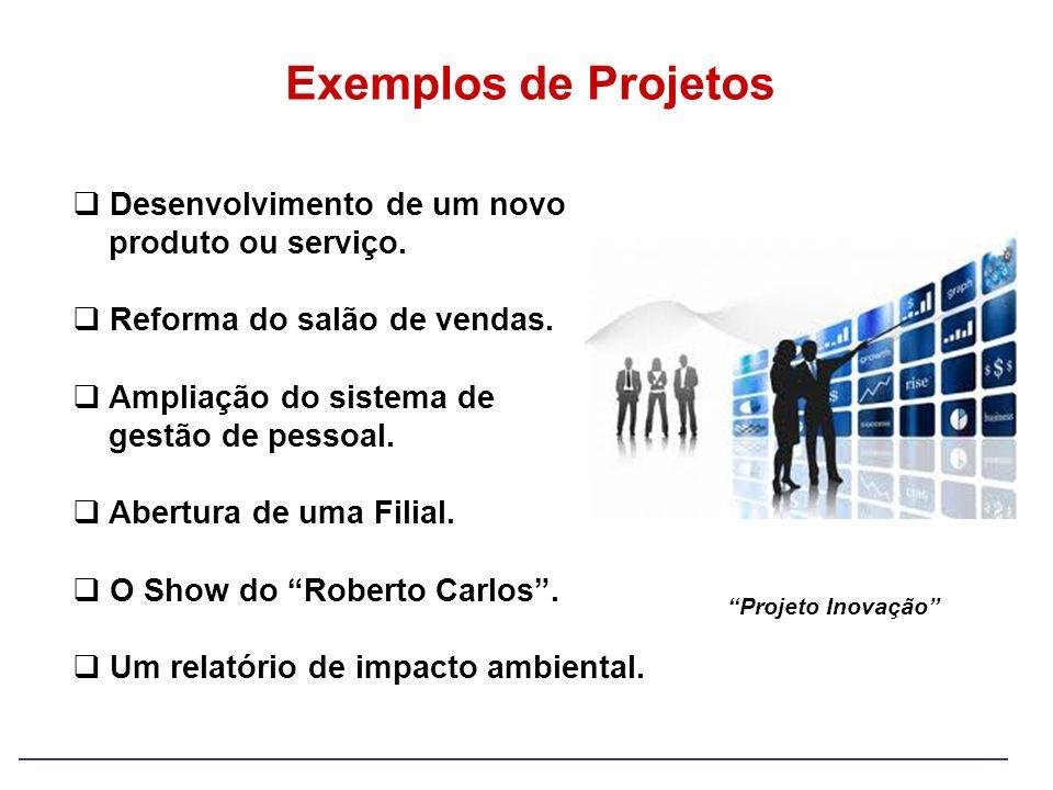 Exemplos de Projetos Desenvolvimento de um novo produto ou serviço.