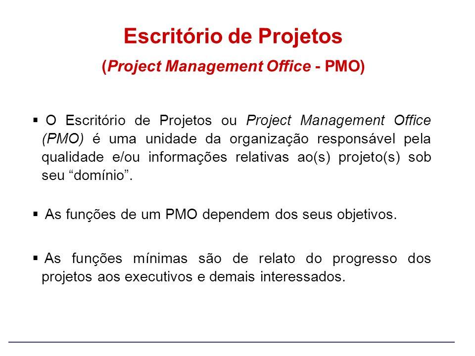 Escritório de Projetos (Project Management Office - PMO)