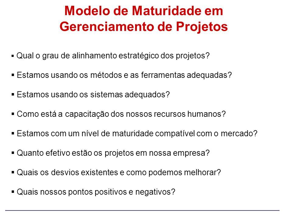 Modelo de Maturidade em Gerenciamento de Projetos