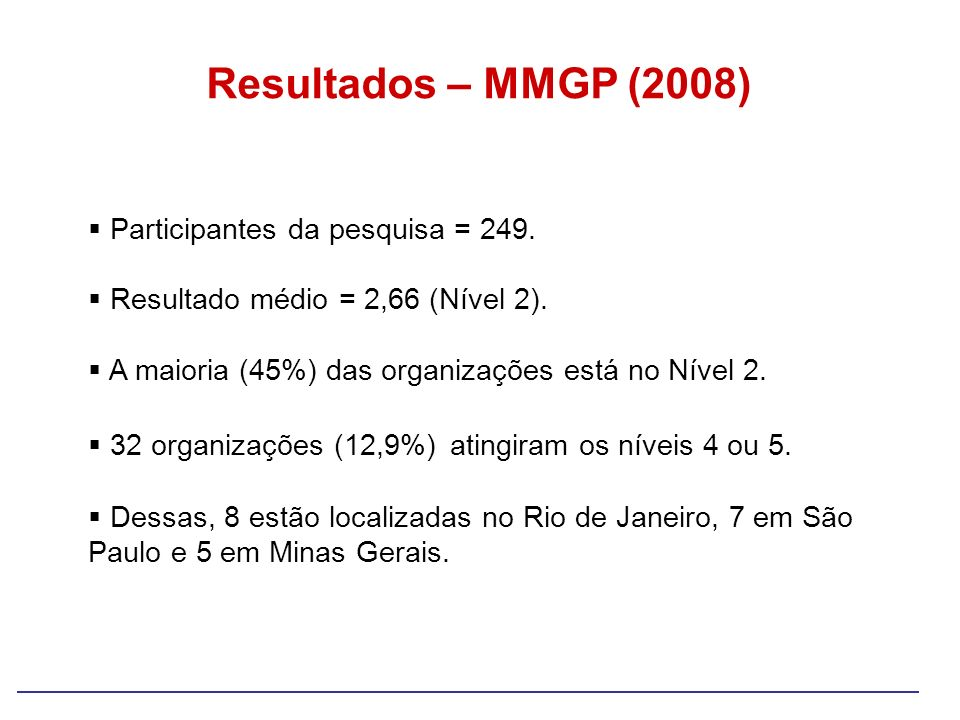 Resultados – MMGP (2008) Participantes da pesquisa = 249.