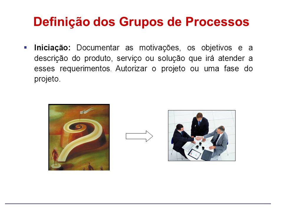 Definição dos Grupos de Processos