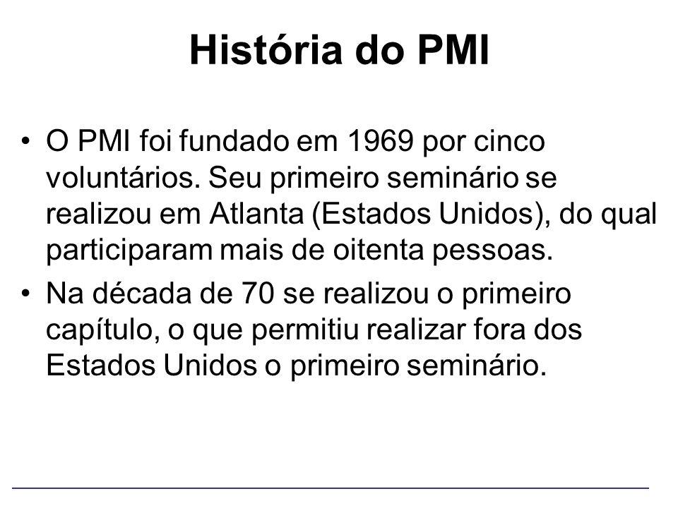 História do PMI
