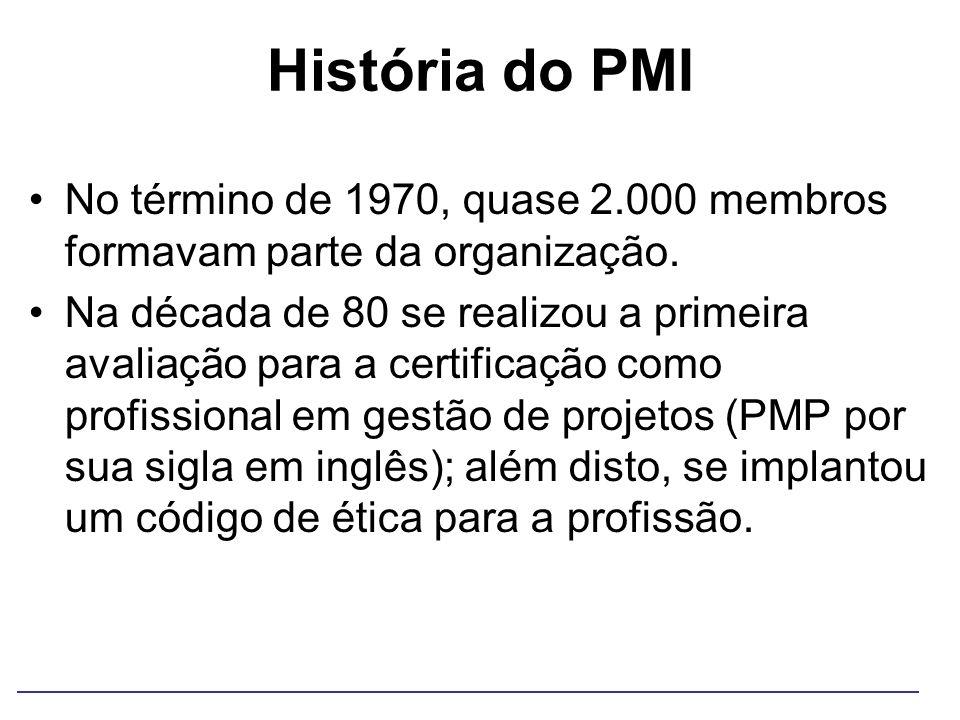 História do PMI No término de 1970, quase 2.000 membros formavam parte da organização.