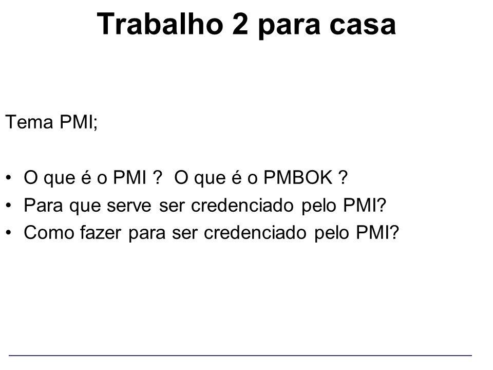 Trabalho 2 para casa Tema PMI; O que é o PMI O que é o PMBOK