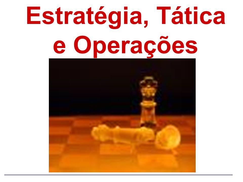 Estratégia, Tática e Operações