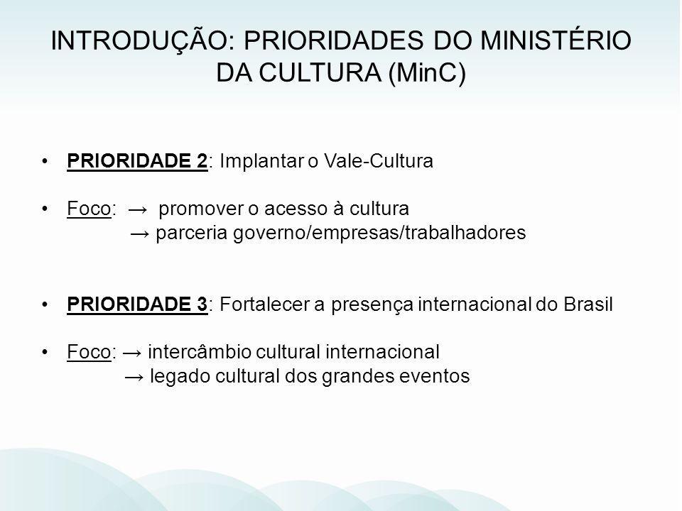 INTRODUÇÃO: PRIORIDADES DO MINISTÉRIO DA CULTURA (MinC)