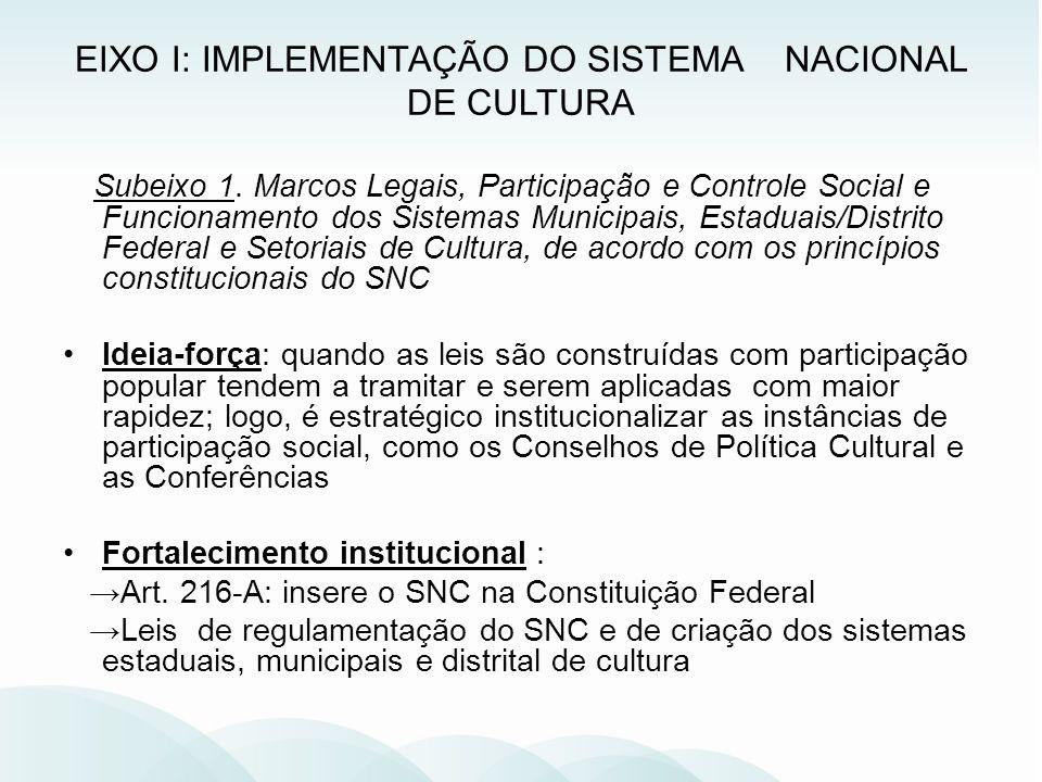 EIXO I: IMPLEMENTAÇÃO DO SISTEMA NACIONAL DE CULTURA