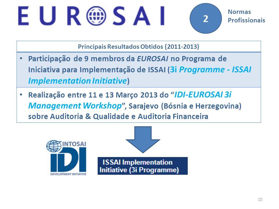 Principais Resultados Obtidos (2011-2013)