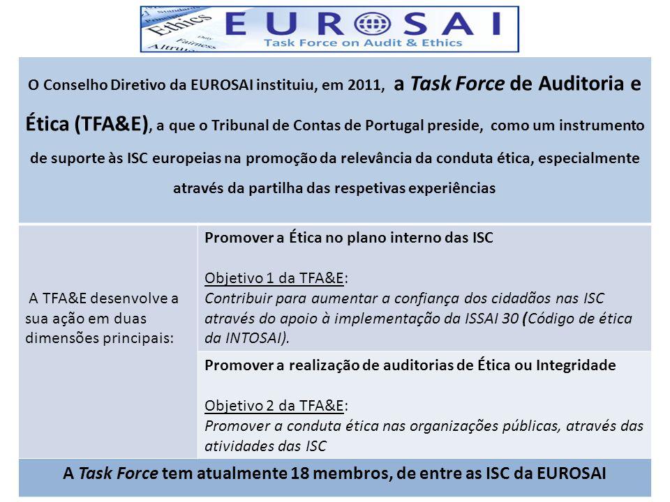A Task Force tem atualmente 18 membros, de entre as ISC da EUROSAI