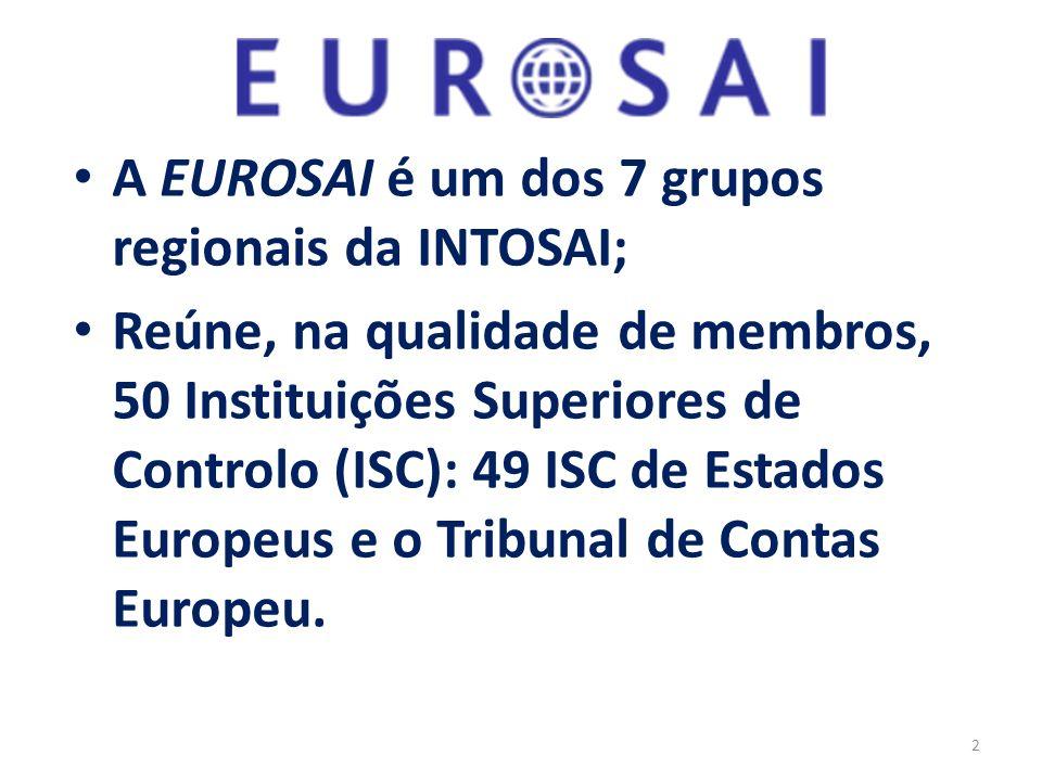 A EUROSAI é um dos 7 grupos regionais da INTOSAI;