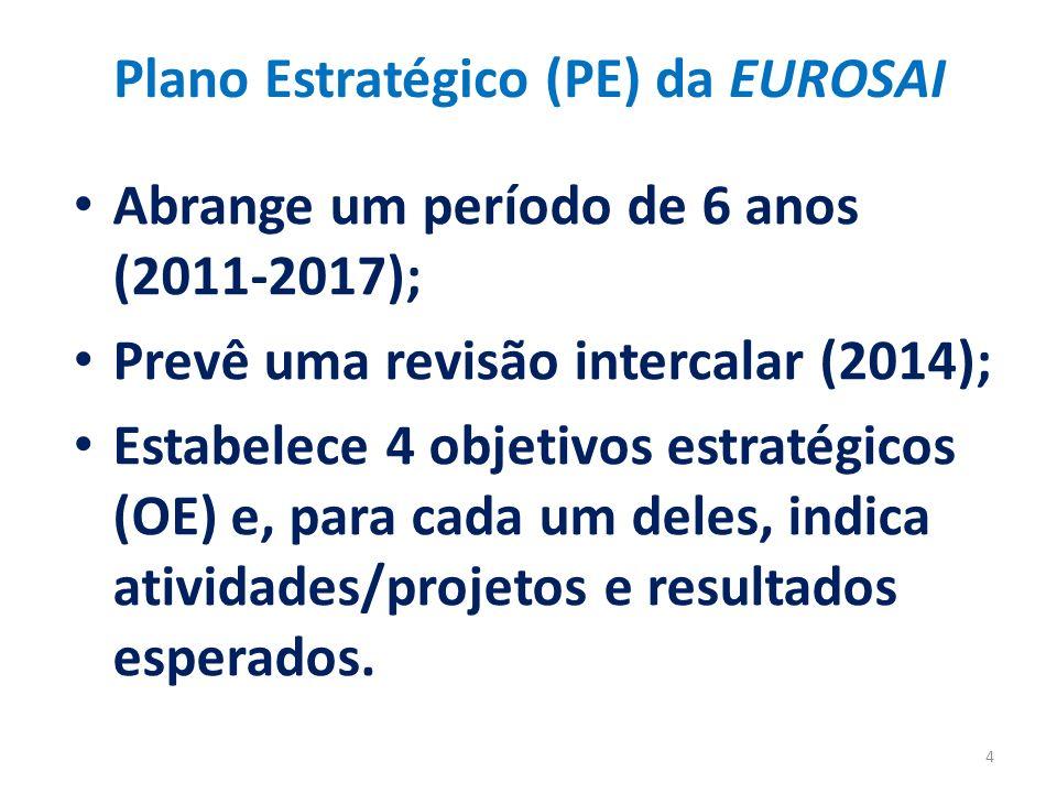 Plano Estratégico (PE) da EUROSAI
