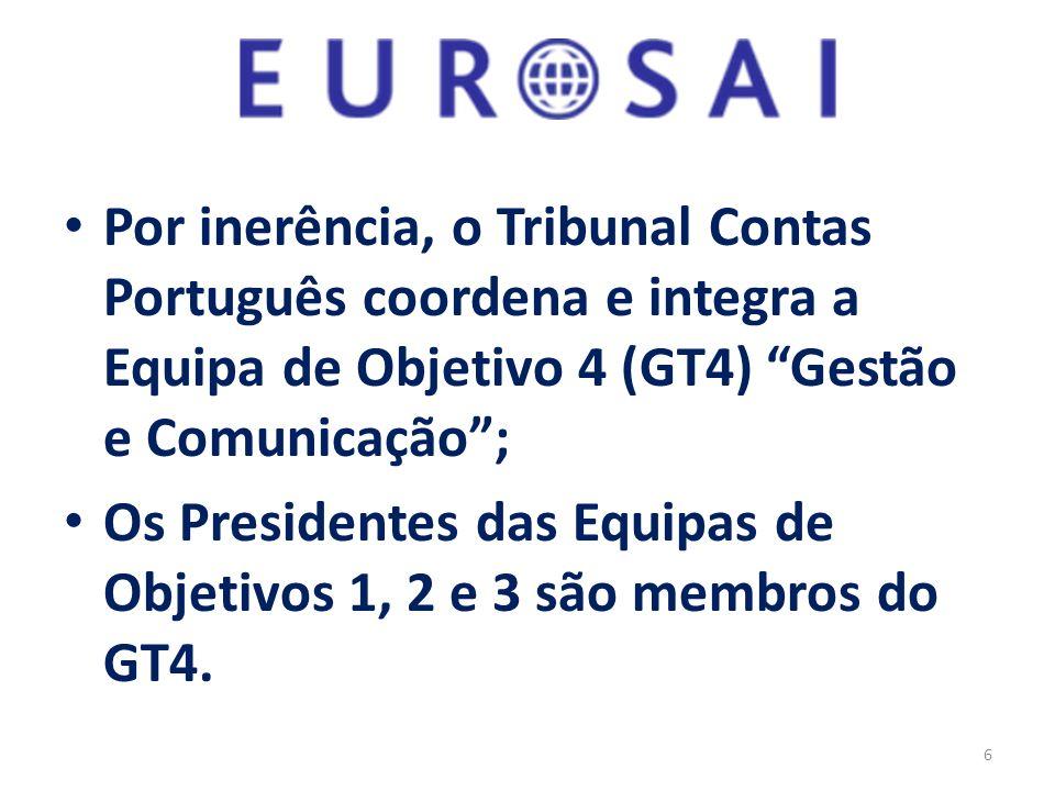 Por inerência, o Tribunal Contas Português coordena e integra a Equipa de Objetivo 4 (GT4) Gestão e Comunicação ;