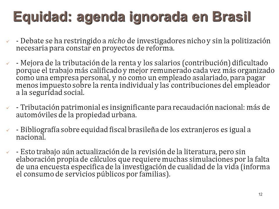 Equidad: agenda ignorada en Brasil