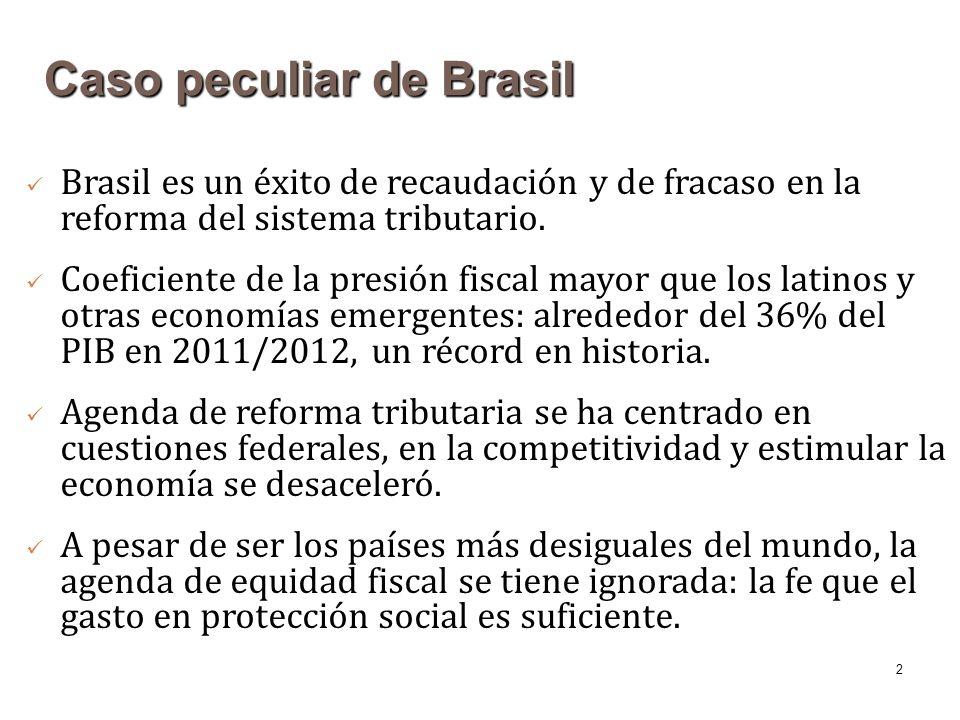 Caso peculiar de Brasil
