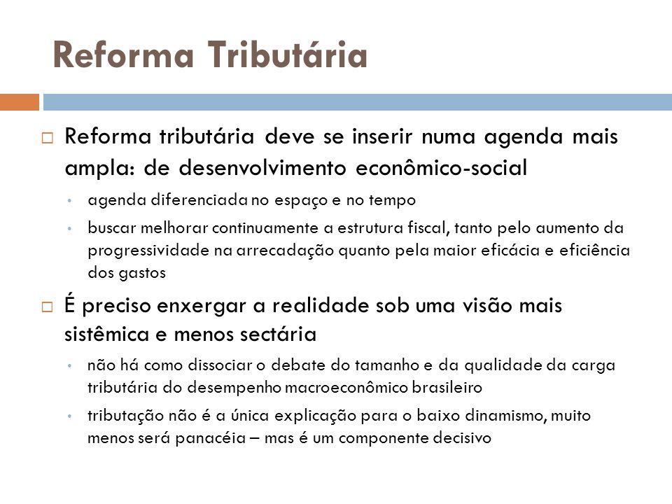 Reforma Tributária Reforma tributária deve se inserir numa agenda mais ampla: de desenvolvimento econômico-social.
