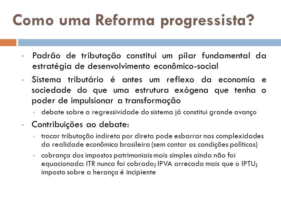 Como uma Reforma progressista