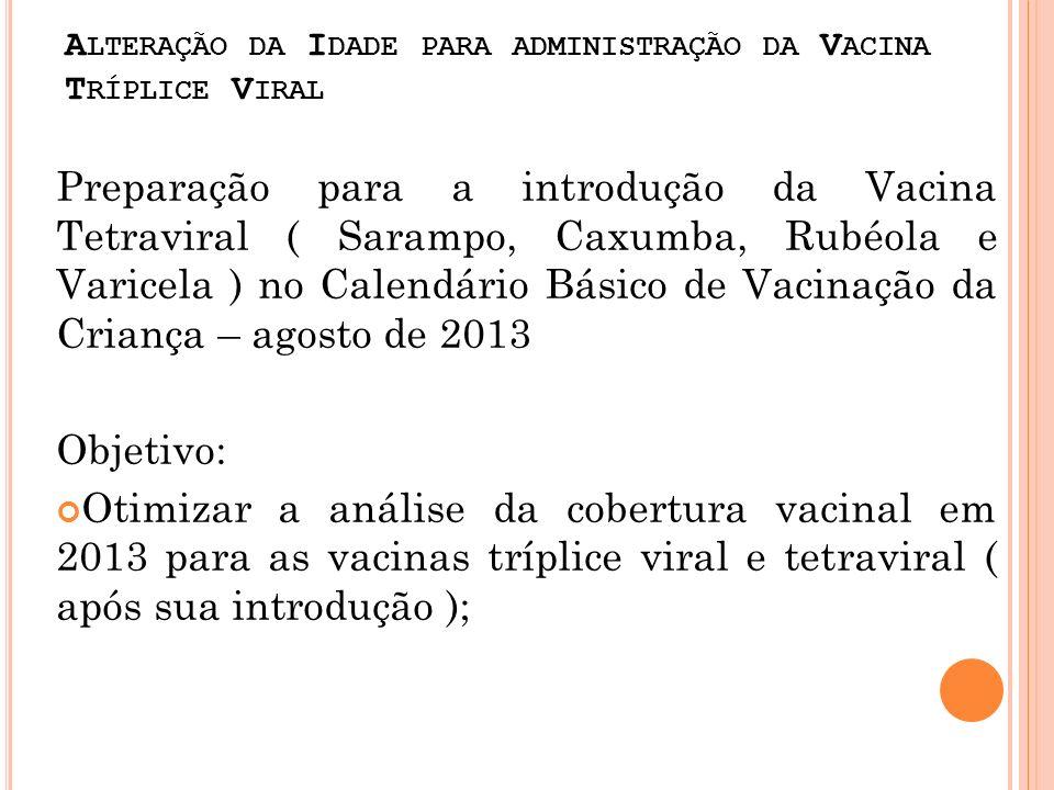 Alteração da Idade para administração da Vacina Tríplice Viral