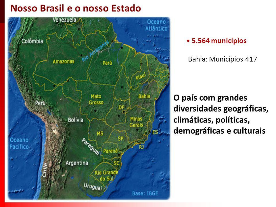 Nosso Brasil e o nosso Estado
